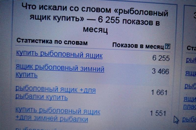 """фото статистика запросов по поисковому запросу """"рыболовный ящик"""" в Яндексе"""