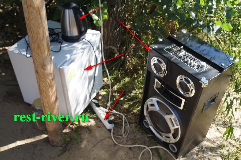 приборы для генератора походного
